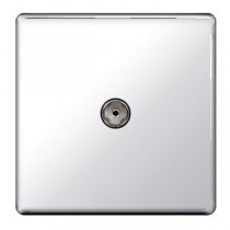 Coaxial-Sat-Data-Euro-Blank Plates